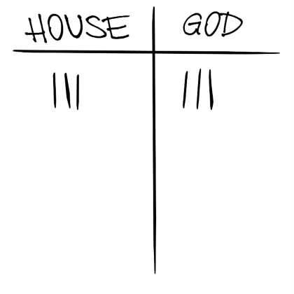 Nadruk House vs God